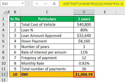 Boat Loan Calculator Example 2-1
