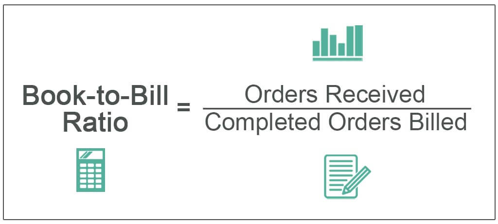 Book-to-Bill-Ratio