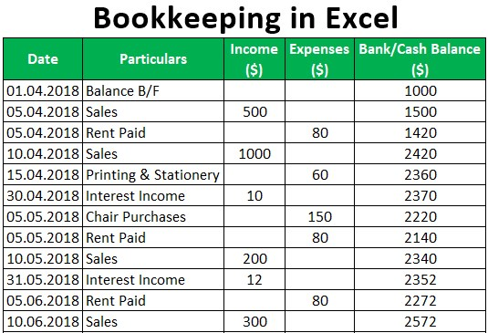 Bookkeeping in Excel