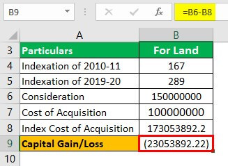 Capital loss Example 1-2