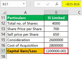 Capital loss Example 1-3