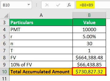 Cash Surrender Value Example 1-3