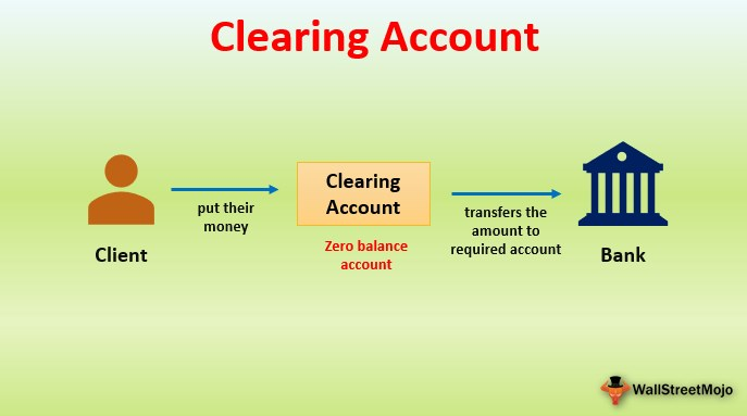 Clearing Account