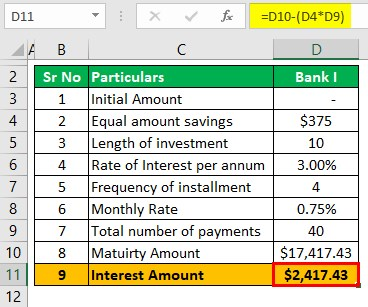 Compare savings calculator Example 1-2 (Bank 1 Compound interest)
