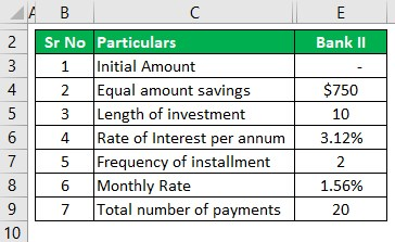 Compare savings calculator Example 1-2 (Bank 2 details)