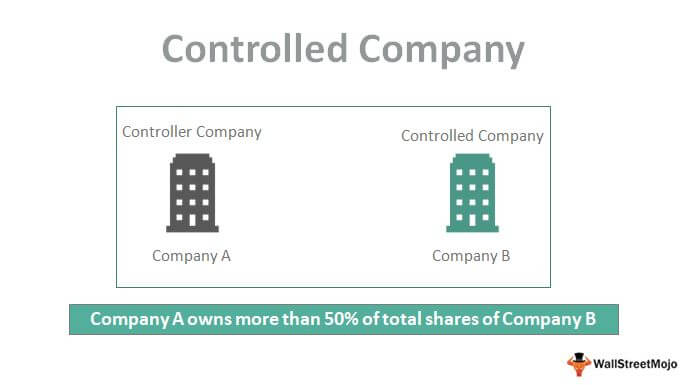 Controlled-Company