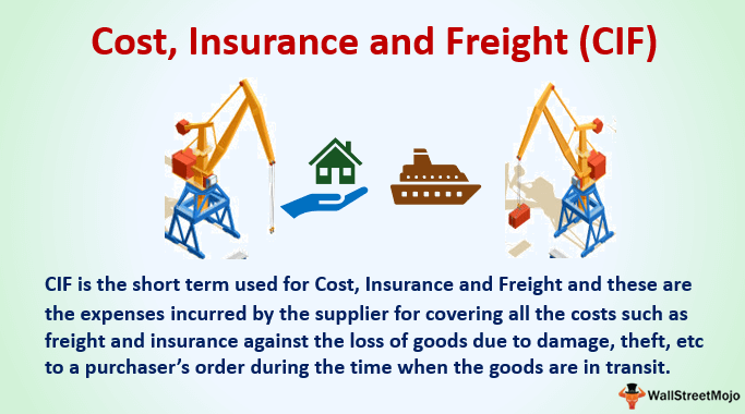 Cost, Insurance and Freight