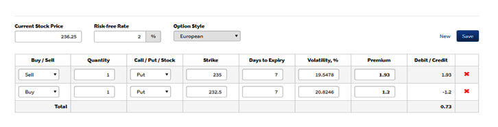 Credit Spread Option Example 1-7