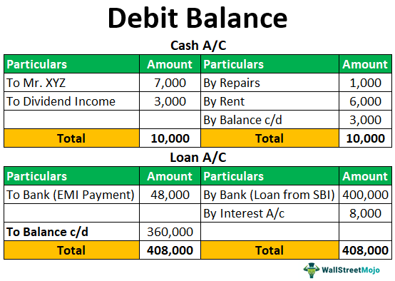8 Doubts About Debit Balance Meaning You Should Clarify | Debit Balance Meaning
