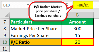 Earnings Multiplier Example 1