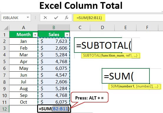 Excel Column Total