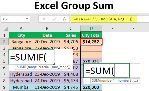 Excel Group by Sum