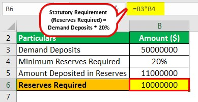 Excess Reserves Formula Example 1.1