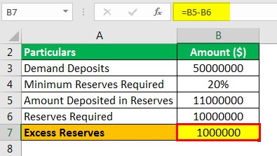 Excess Reserves Formula Example 1.3