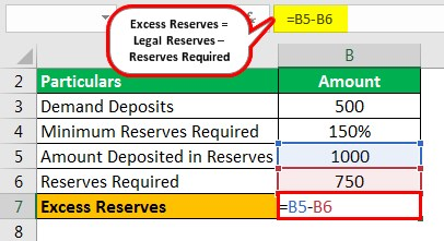 Excess Reserves Formula Example 2.2