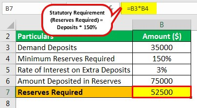 Excess Reserves Formula Example 3.1
