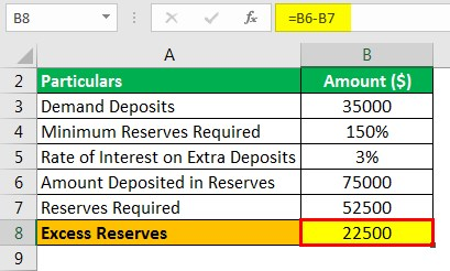 Excess Reserves Formula Example 3.3