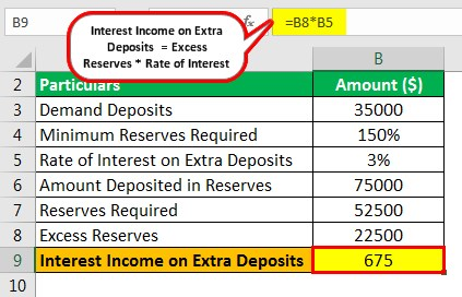 Excess Reserves Formula Example 3.4