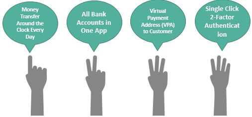 Features of UPI
