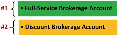 Fee Structure of brokerage account