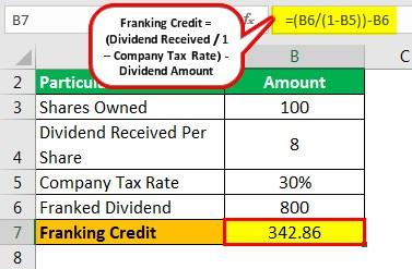 Franked Dividend Example 1.1