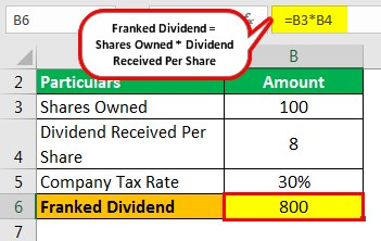 Franked Dividend Example 1