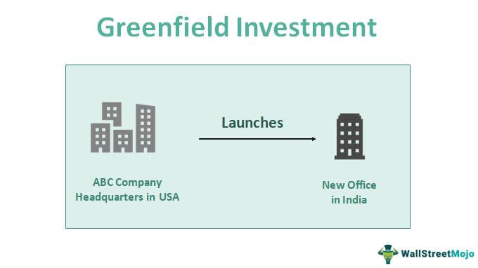 Greenfield Investments