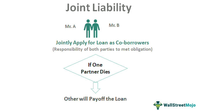 Joint Liability
