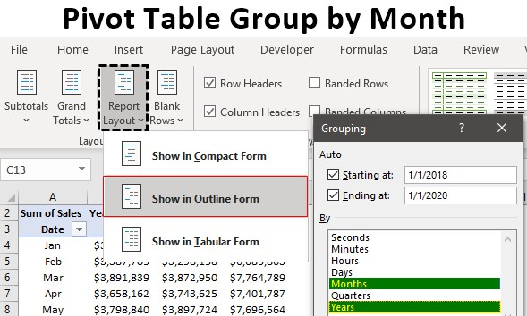 Pivot Table Group by Month