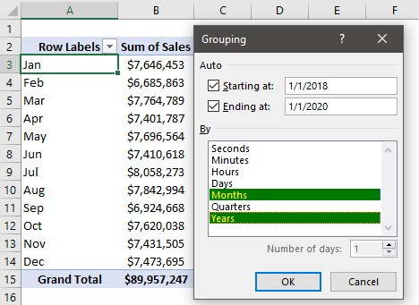 Pivot table group by month Example 2-6