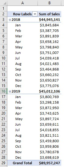 Pivot table group by month Example 2-7