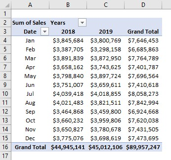 Pivot table group by month Example 1-17