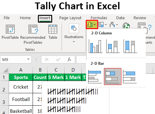 Tally Chart in Excel
