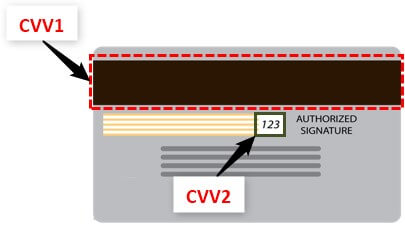 Types of CVV Number