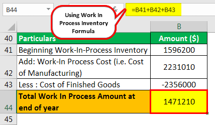 Work in Process Inventory Example 1.5