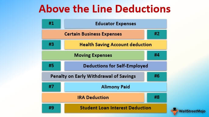 Above the line Deductions