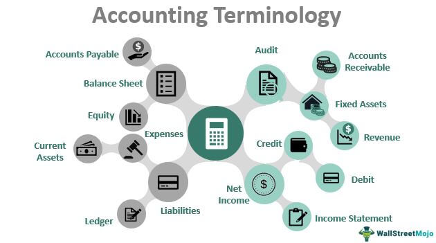 Accounting Terminology