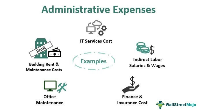 Administrative-Expenses