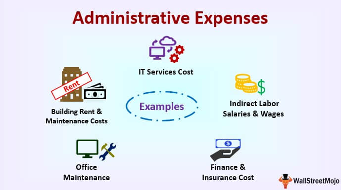 Administrative Expenses