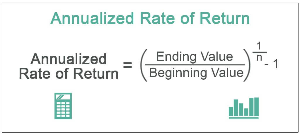 Annualized-Rate-of-Return