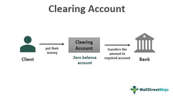 Clearing-Account