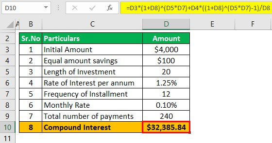 Compound Interest Calculator Example 1-1
