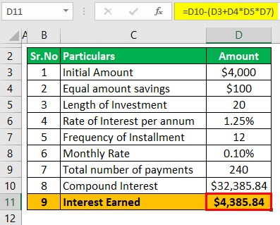 Compound Savings calculator Example 1-2