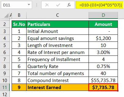 Compound Savings calculator Example 2-2