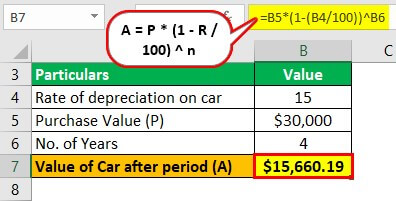 Example 1-1 (value A)