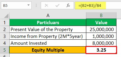 Equity Multiple Example 2