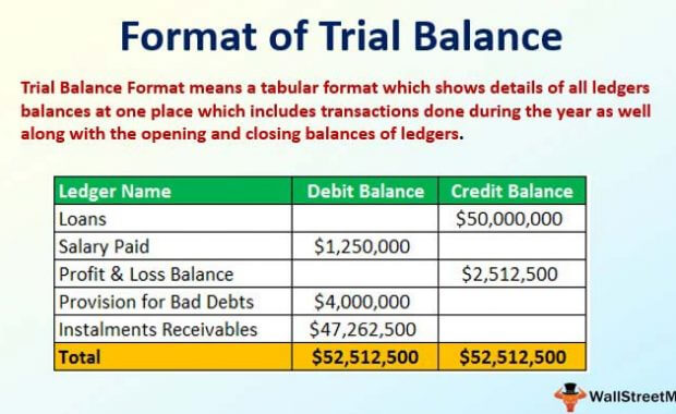Format-of-Trial-Balance
