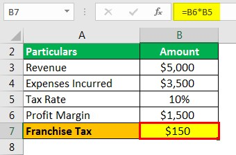 Franchise Tax Example 1.1