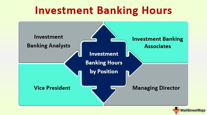 Investment Banking Hours