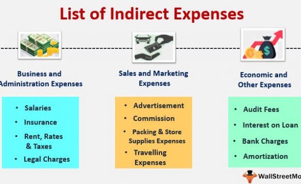 List of Indirect Expenses